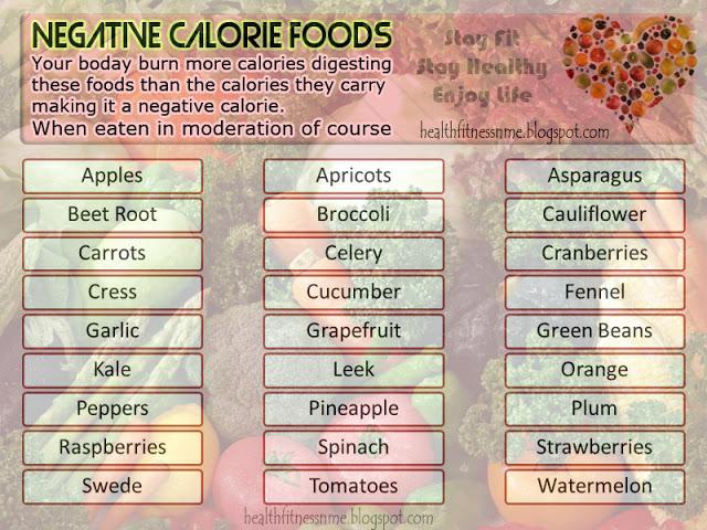 Negative Calorie Fruits Vegetable