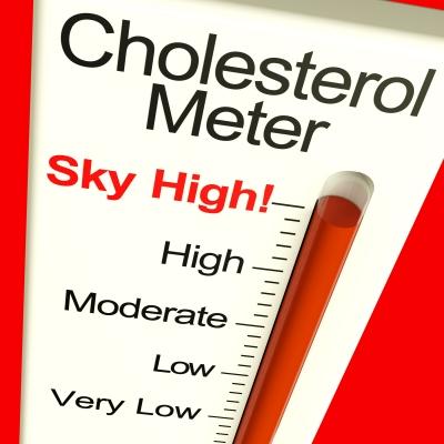 Cholesterol Meter