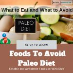 Eatable and Avoidable Foods When Starting the Paleo Diet