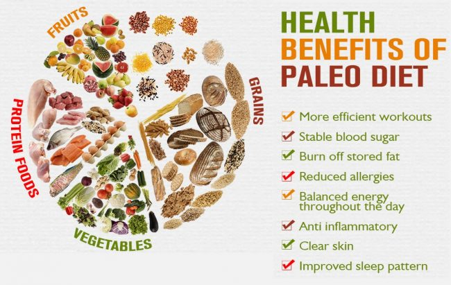 Paleo Diet Benefits for Health