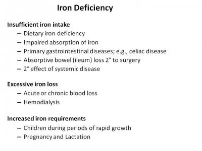 iron deficiency Koilonychia : Causes, Picture, Symptoms And Treatment