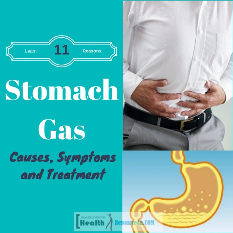 Stomach Gas Picture