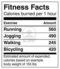 Calories burned with exercise How Much Calories Should I Eat To Lose Weight?
