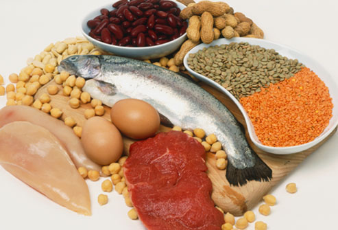 Ideal Protein Diet Weight Loss