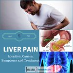 Location, Causes, Symptoms and Treatment