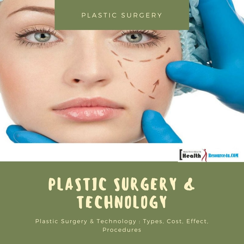 Plastic Surgery & Technology : Types, Cost, Effect, Procedures