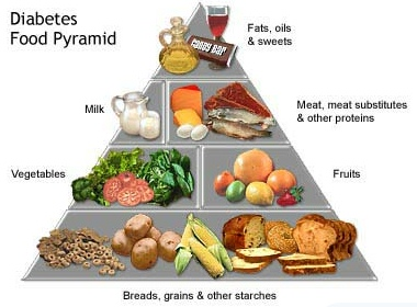 foods-to-prevent-diabetes
