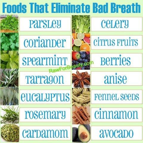 Foods that eliminate bad breath