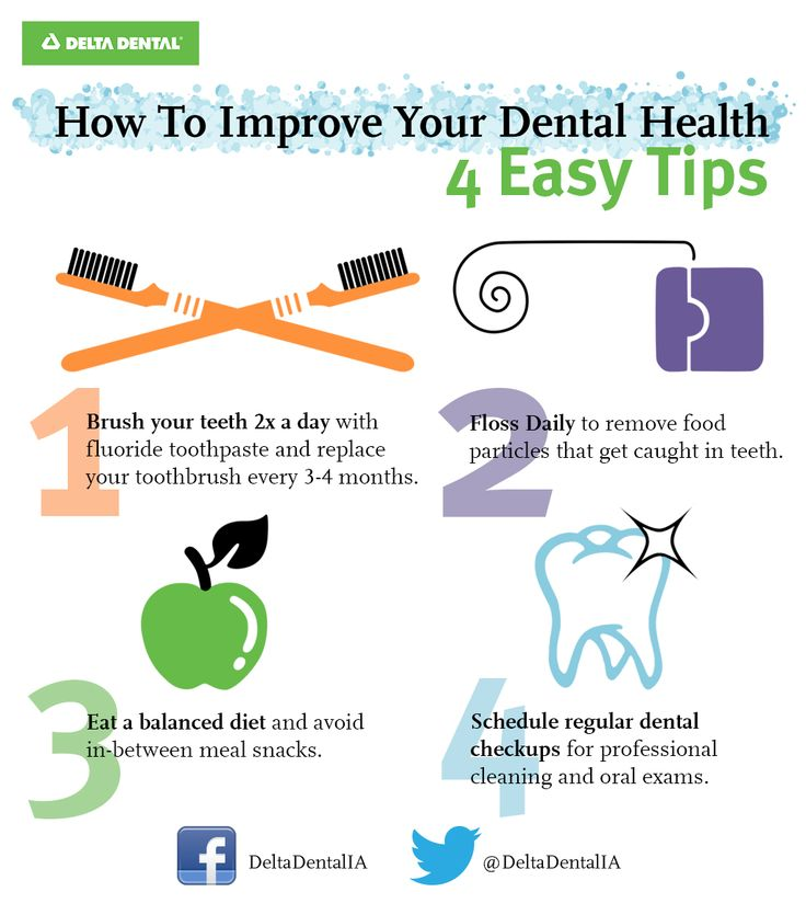 Improve Your Oral Hygiene