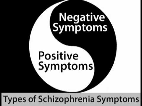 types of Schizophrenia