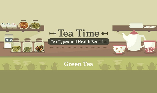 Types of Tea You Should Be Drinking Daily