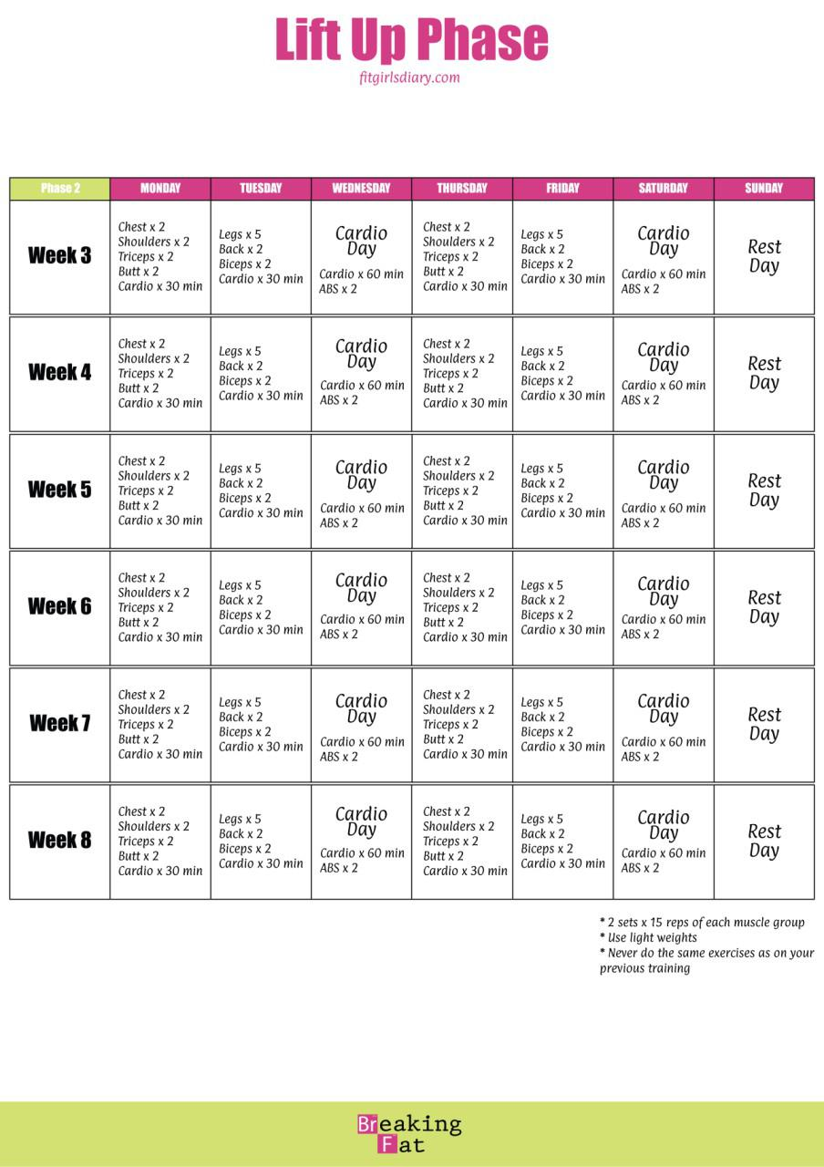 Breaking Fat Formula - LIFT UP PHASE - Fit Girl's Diary
