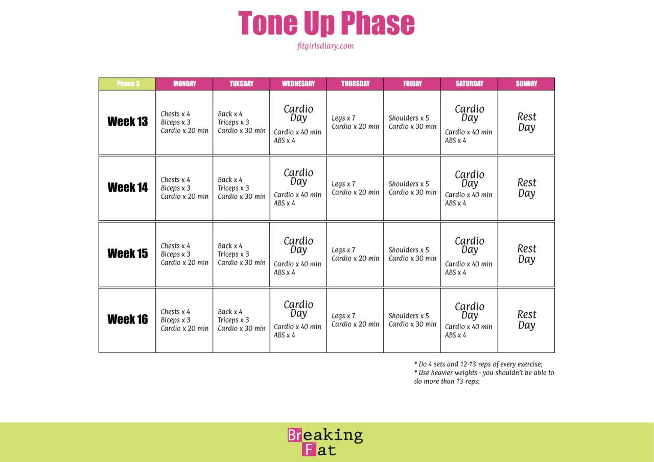 Breaking Fat Formula - TONE UP PHASE 2 - Fit Girl's Diary
