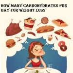 Carbohydrates Per Day For Weight Loss