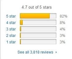 Bigelow Green Tea Customer reviews