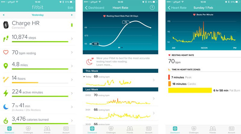 Fitbit ChargeHR PurePulse Heart Rate