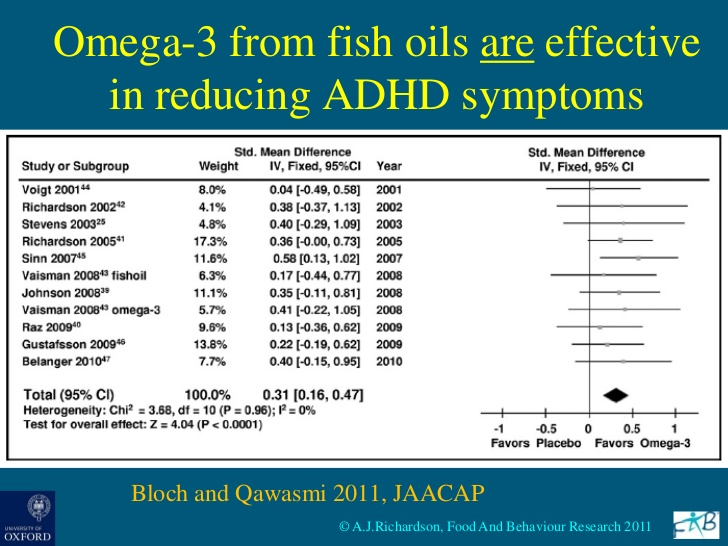 Omega-3 for adhd