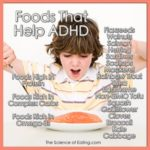Right Diet for Kids with ADHD