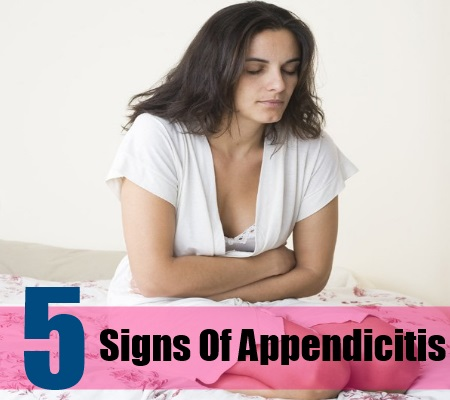 signs of appendix pain