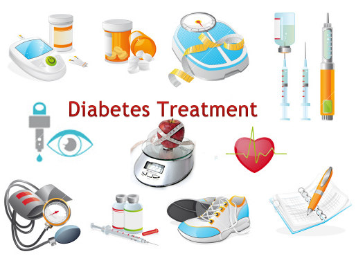 Type 1 And Type 2 Diabetes Causes Symptoms And Treatment