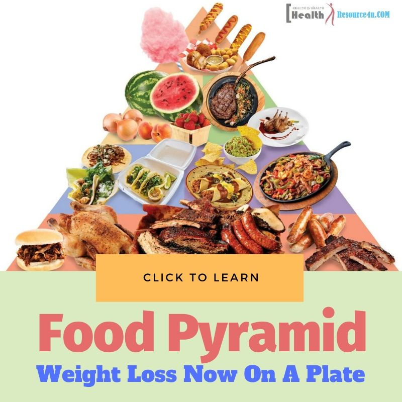 A Food Pyramid for weight loss