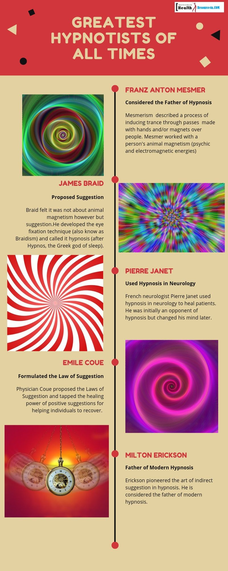 greatest hypnotists of all times