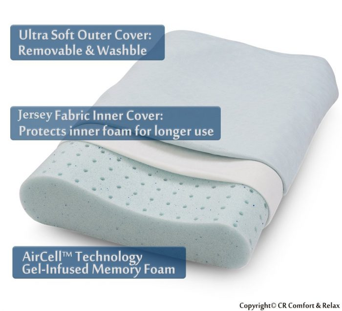 CrSleep Memory-Foam Contour Pillow for Neck Pain