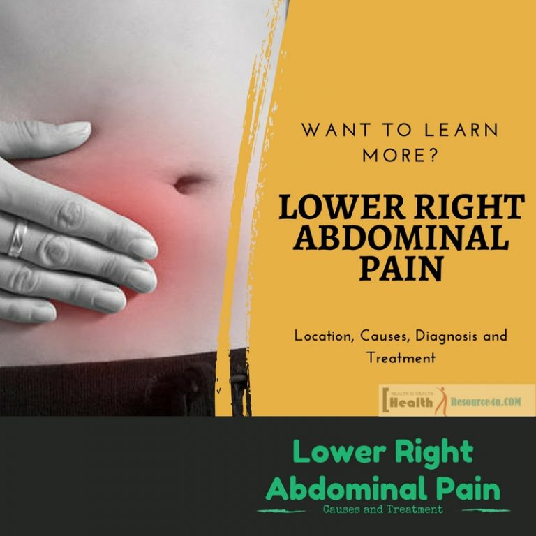 Lower Right Abdominal Pain