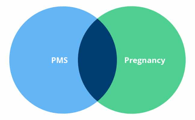 PMS symptoms vs. Pregnancy symptoms
