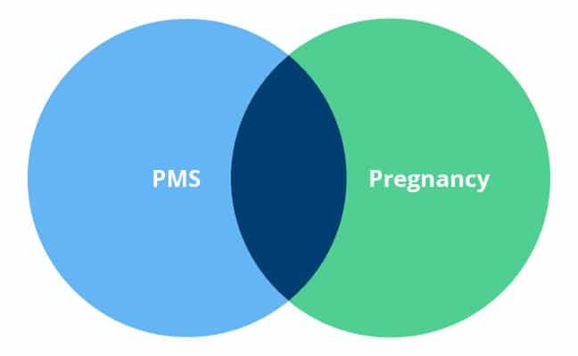 PMS symptoms vs. Pregnancy symptoms
