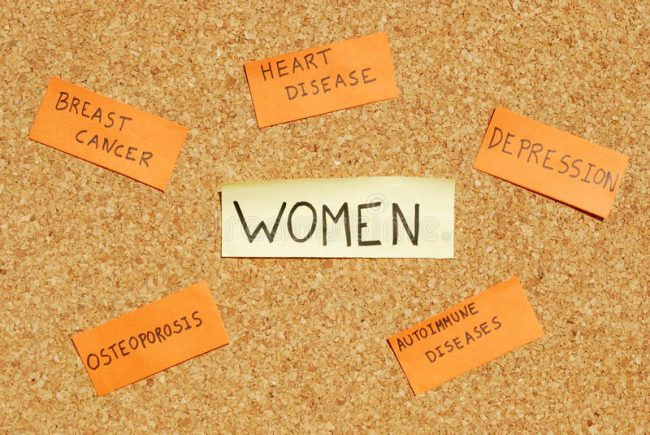 top health concerns in women