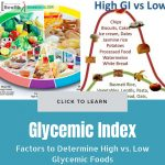 Glycemic Index foods