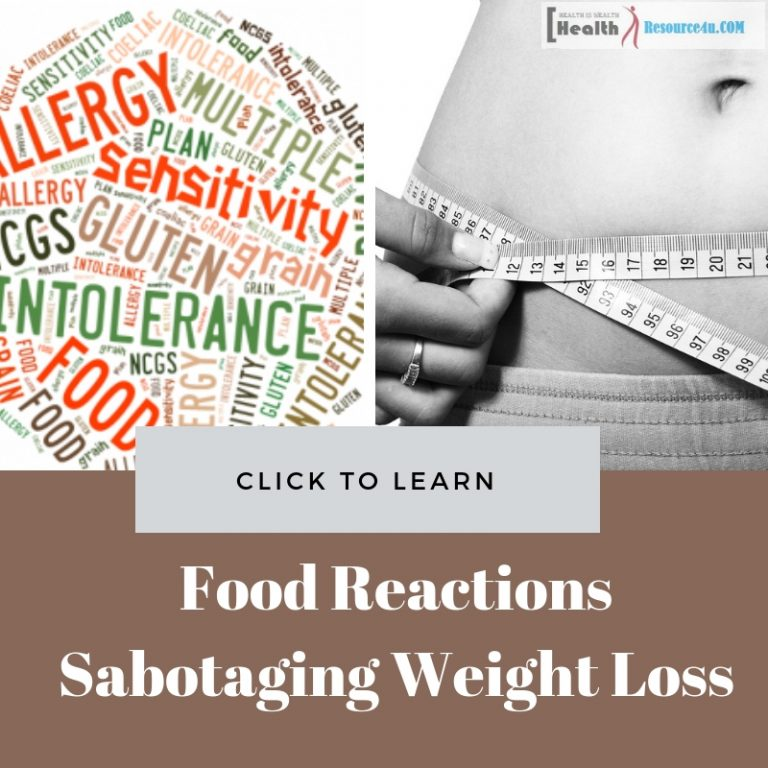 Food Reactions Sabotaging your Weight Loss