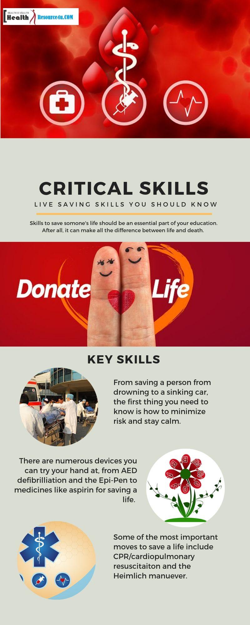 Live-Saving Skills Infographic