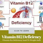 Vitamin B12 Deficiency Lead To Weight Gain