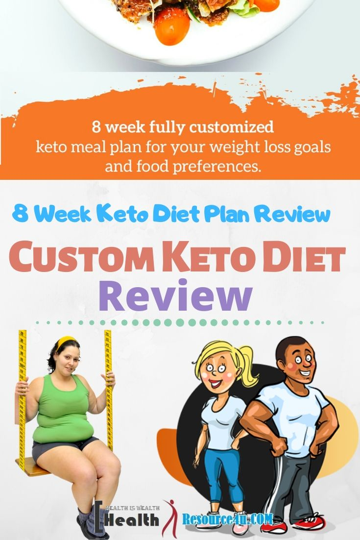 Custom Keto Diet Meal Plan Review