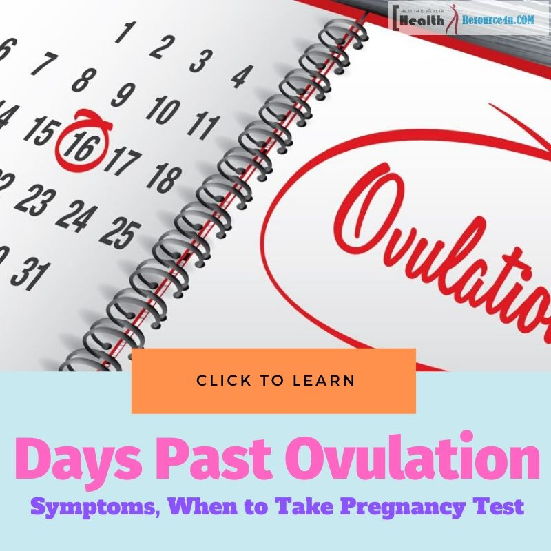 Days Past Ovulation