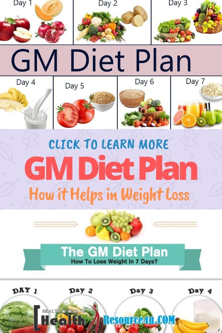 GM Diet Plan for weightloss