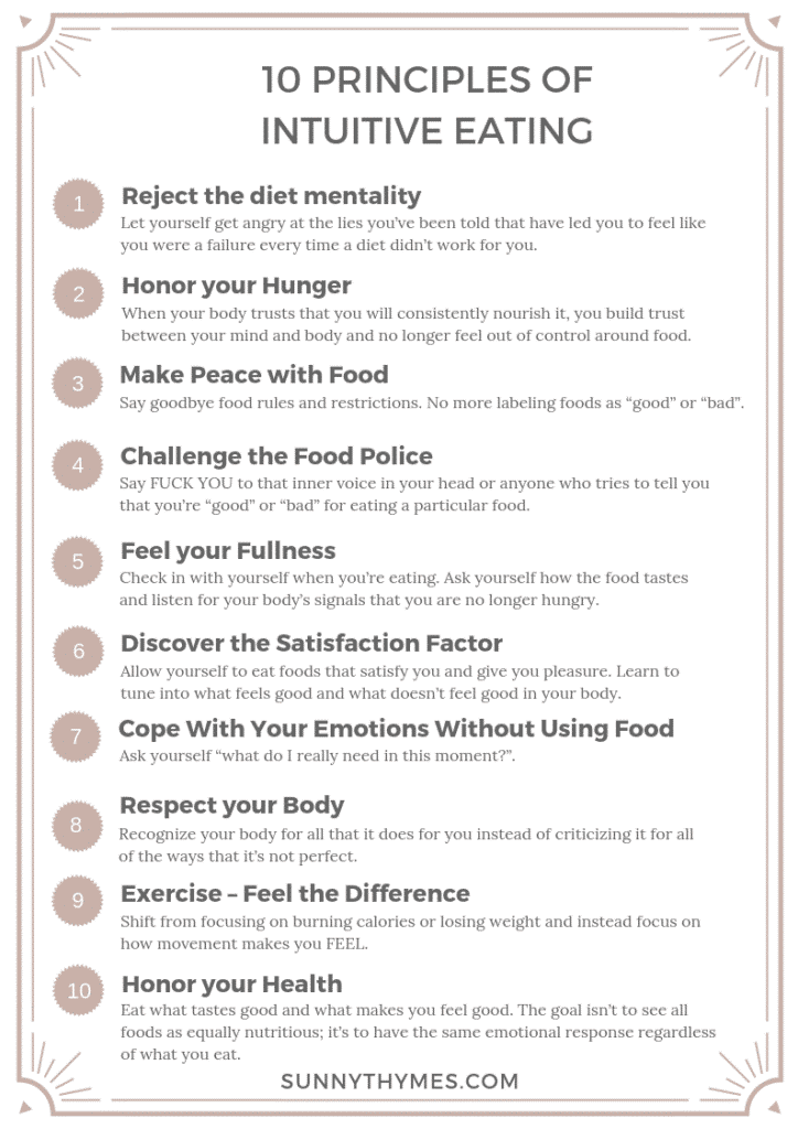 Get Started With Intuitive Eating