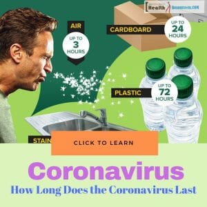 How Long Does the Coronavirus Last on Surface