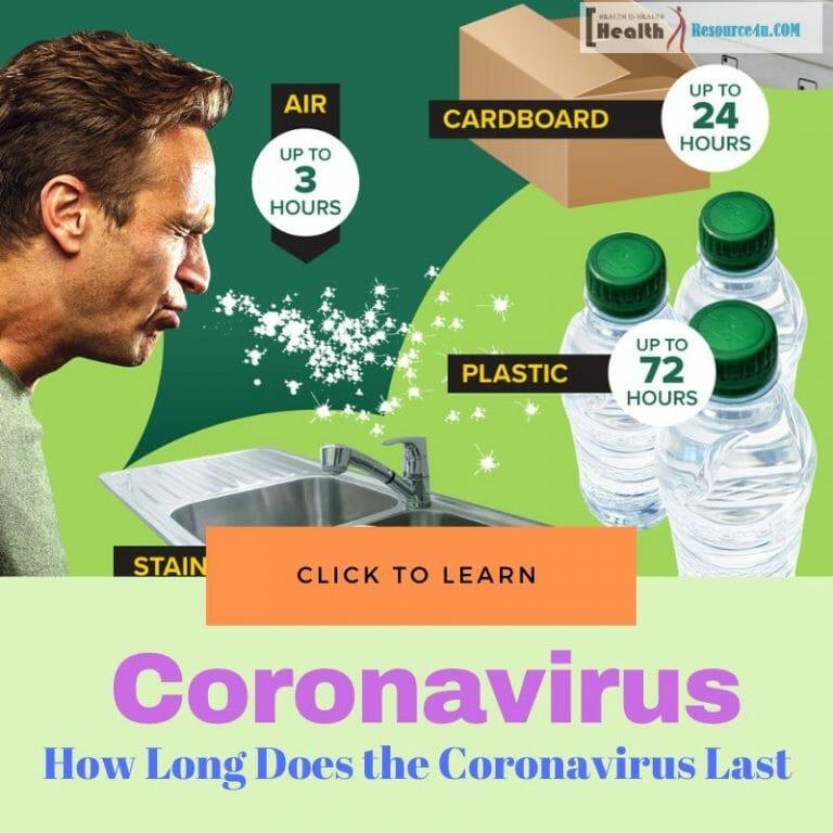 How Long Does the Coronavirus Last on Surface